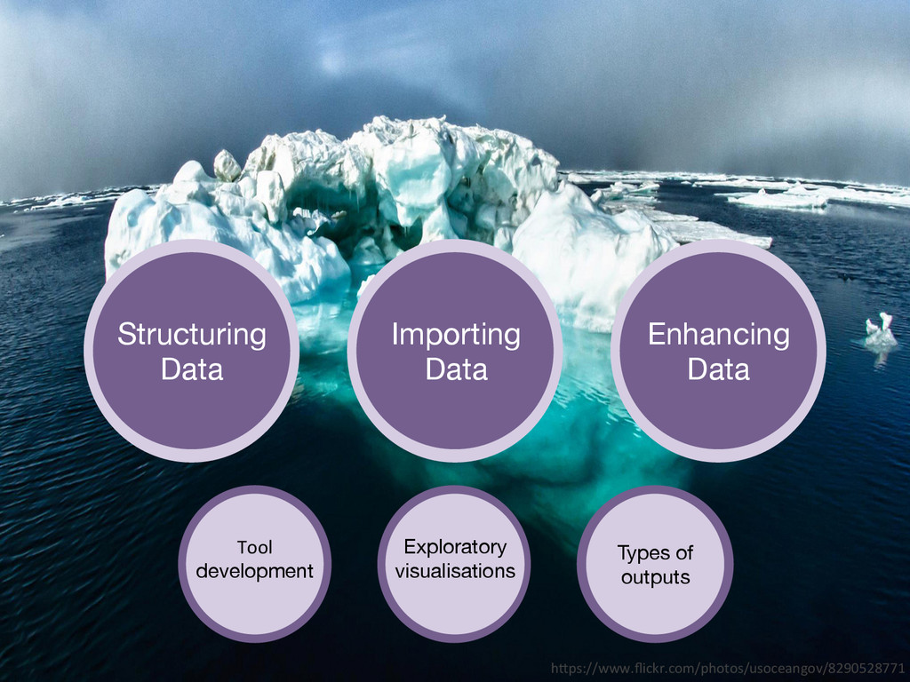 Structuring  Data Importing Data Enhancing ...