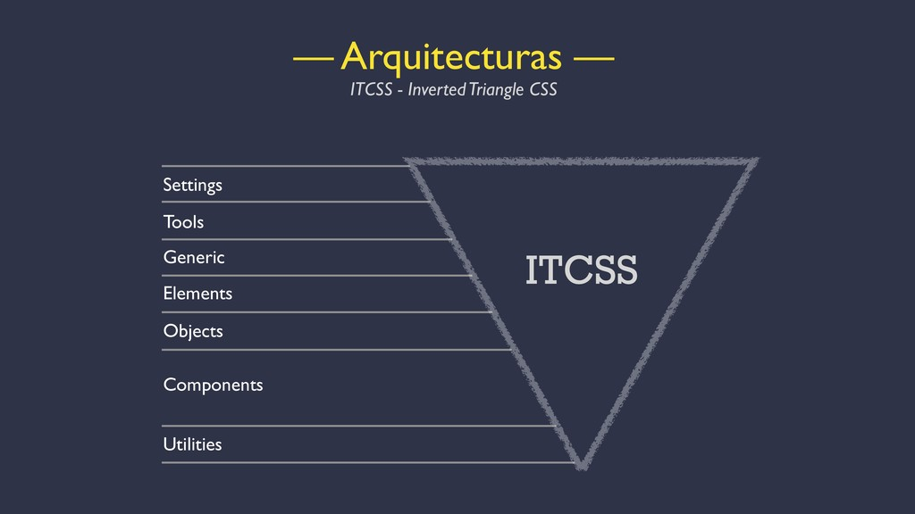 — Arquitecturas — ITCSS - Inverted Triangle CSS...