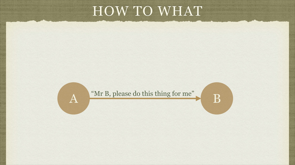 "HOW TO WHAT A B ""Mr B, please do this thing for..."