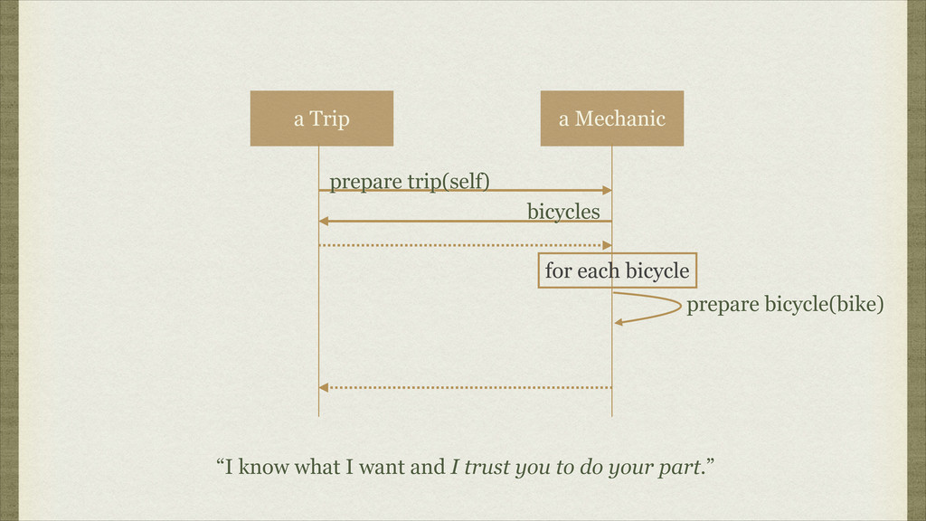a Trip a Mechanic for each bicycle prepare trip...