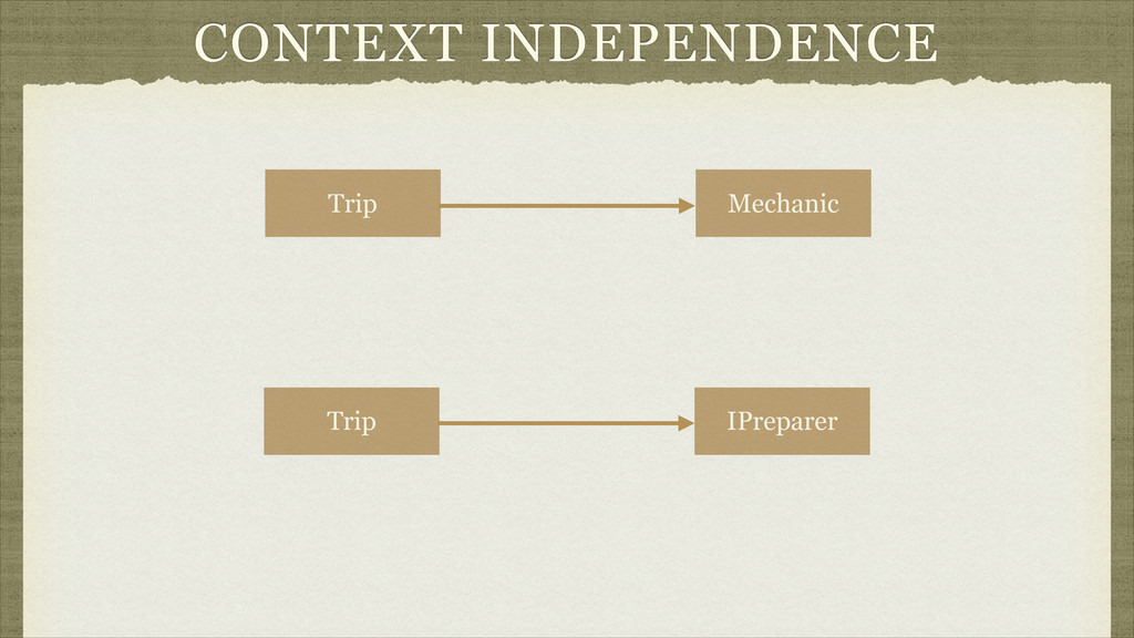 CONTEXT INDEPENDENCE Trip Mechanic Trip IPrepar...
