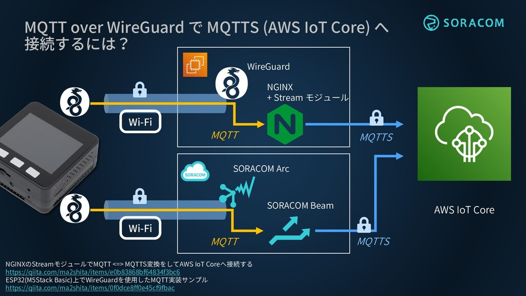 MQTT over WireGuard で MQTTS (AWS IoT Core) へ 接続...