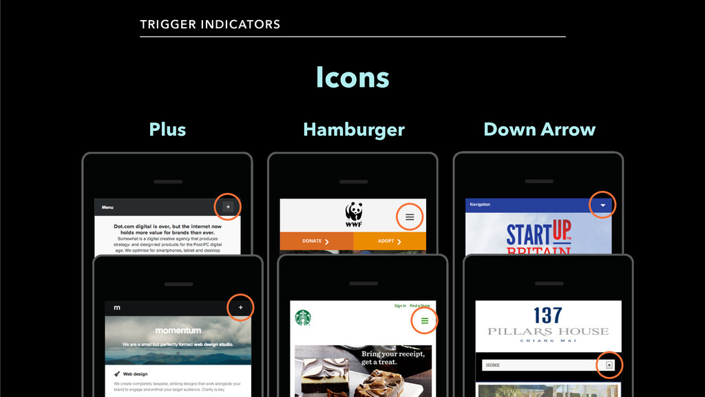 TRIGGER INDICATORS Icons Plus Hamburger Down Ar...