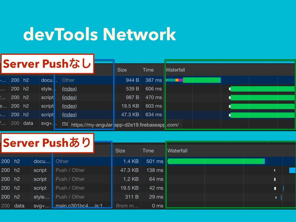 devTools Network Server Pushͳ͠ Server Push͋Γ