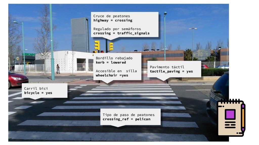 Pavimento táctil tactile_paving = yes Bordillo ...