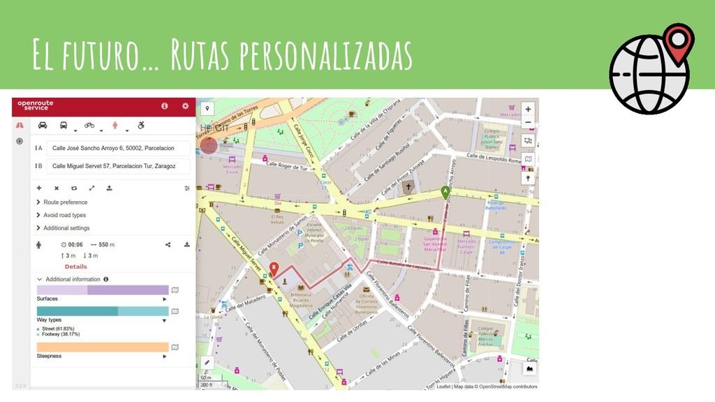 El futuro… Rutas personalizadas