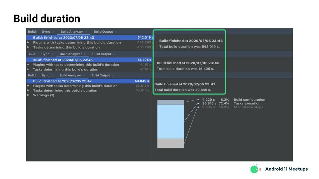 Build duration