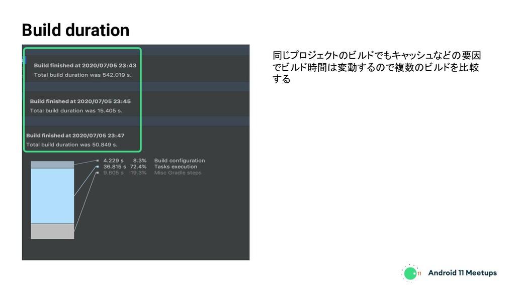 Build duration 同じプロジェクトのビルドでもキャッシュなどの要因 でビルド時間は...