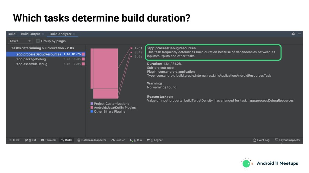 Which tasks determine build duration?