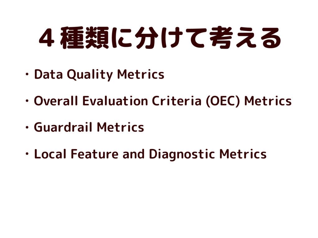 4種類に分けて考える • Data Quality Metrics • Overall Eva...