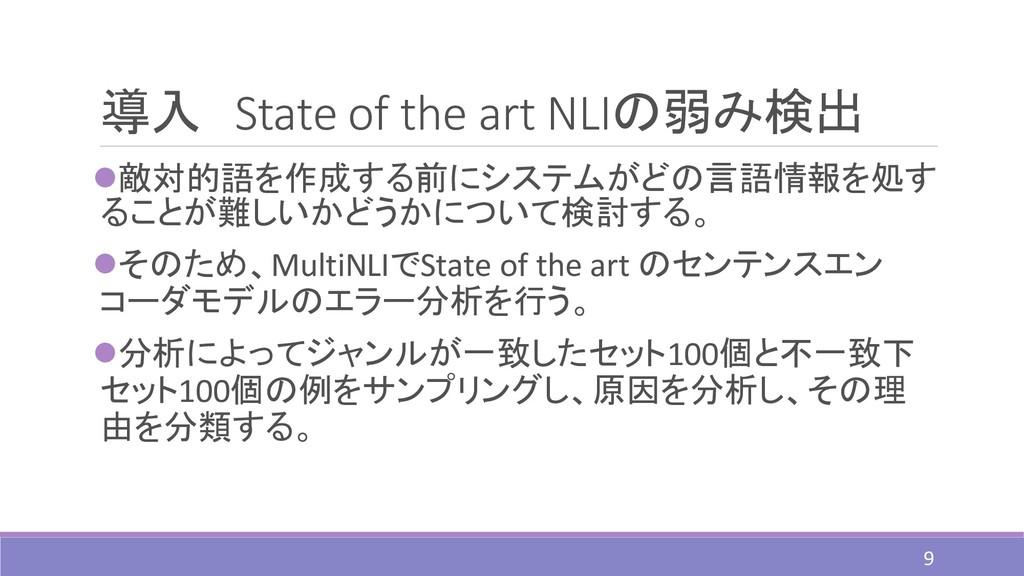 導入 State of the art NLIの弱み検出 ⚫敵対的語を作成する前にシステムがど...