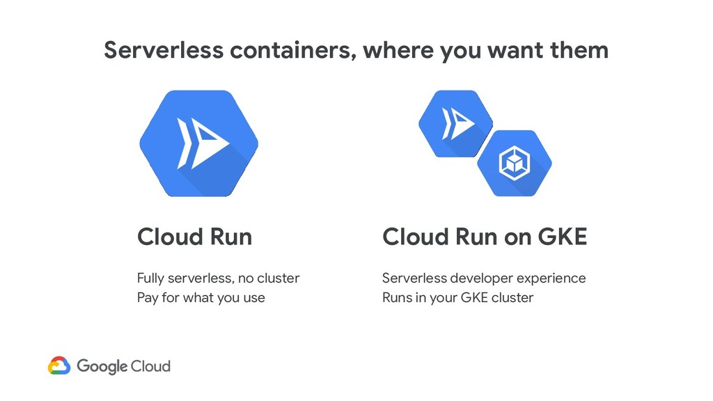 Cloud Run Fully serverless, no cluster Pay for ...