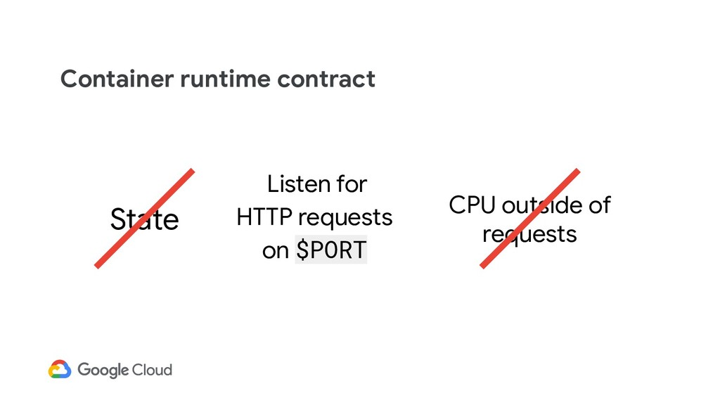 Container runtime contract State Listen for HTT...