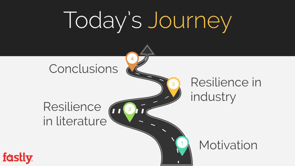 Today's Journey Forest Company 1 2 3 4 Motivati...