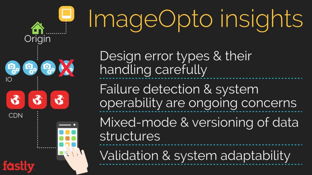 ImageOpto insights Design error types & their h...