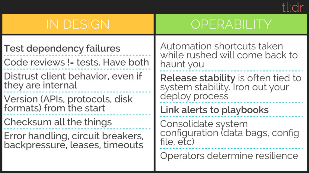 IN DESIGN OPERABILITY tl;dr Test dependency fai...