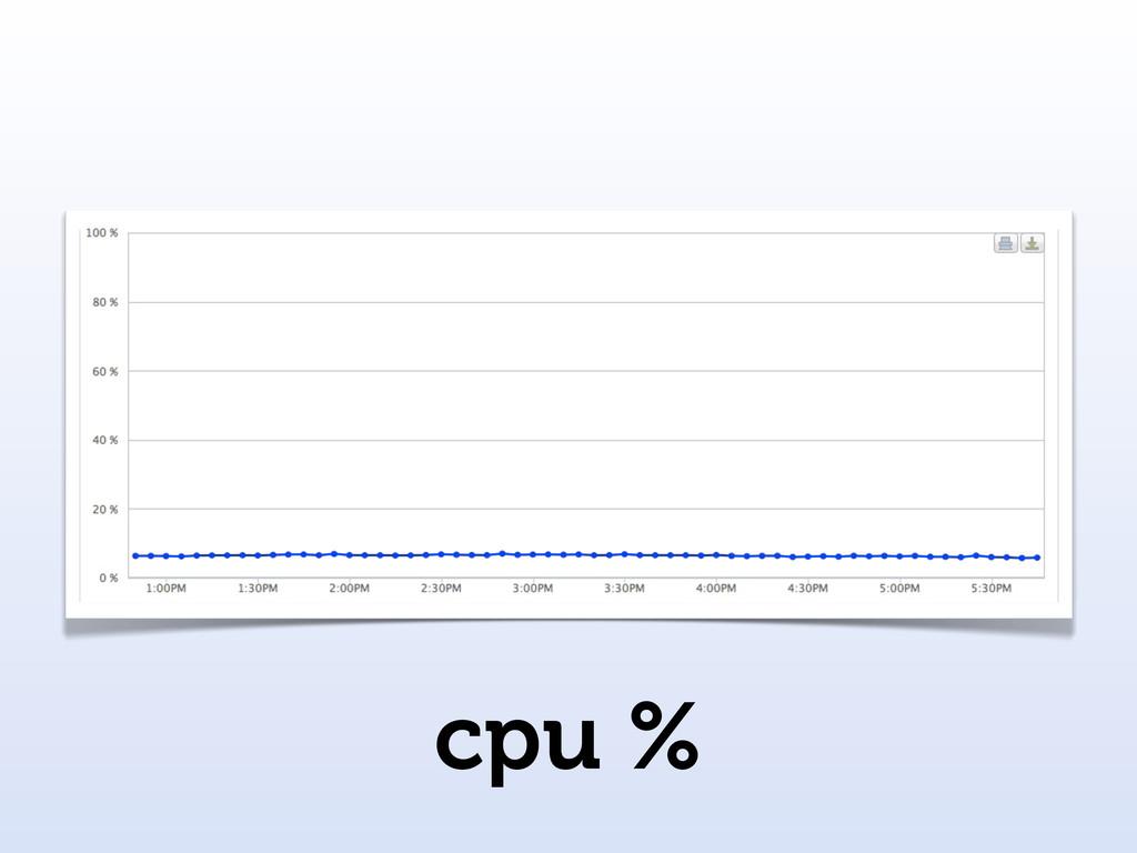 cpu %