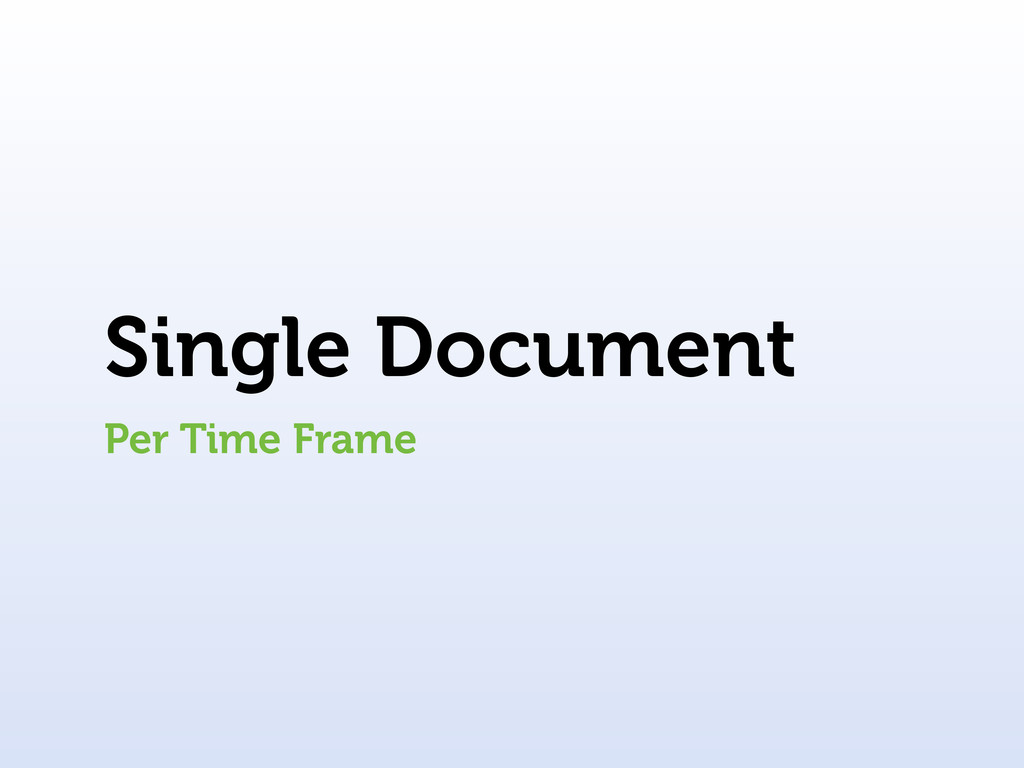 Single Document Per Time Frame