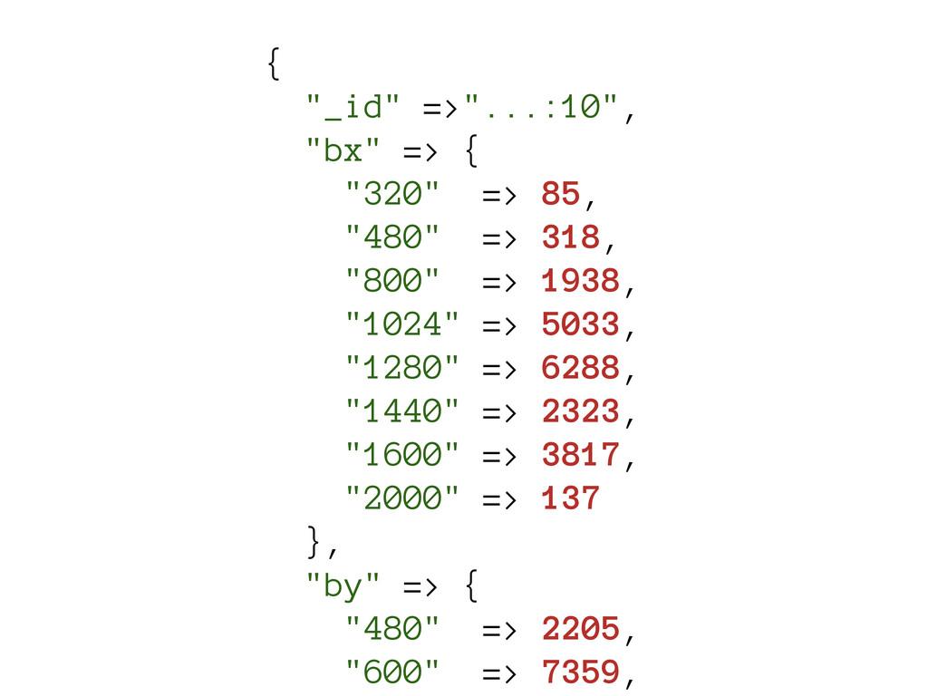 """{ """"_id"""" =>""""...:10"""", """"bx"""" => { """"320"""" => 85, """"480..."""