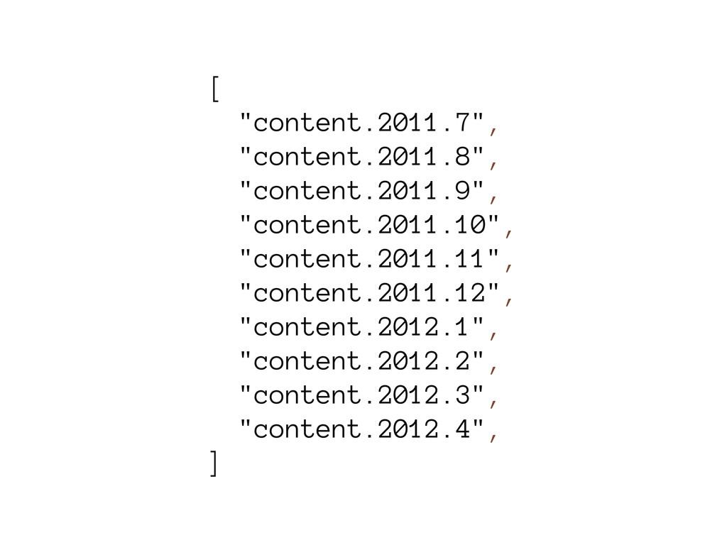 "[ ""content.2011.7"", ""content.2011.8"", ""content...."