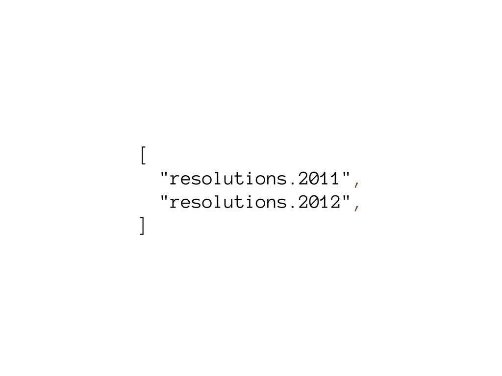"[ ""resolutions.2011"", ""resolutions.2012"", ]"