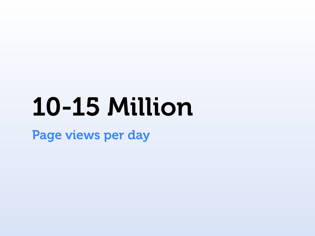 10-15 Million Page views per day