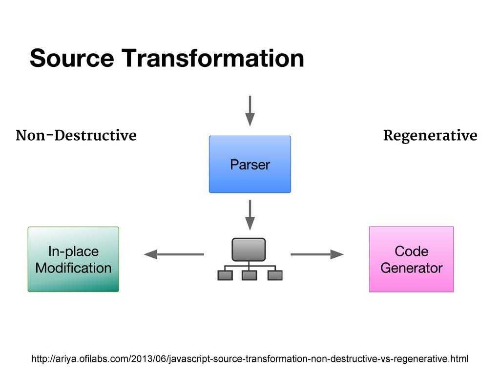 Non-Destructive Regenerative http://ariya.ofila...