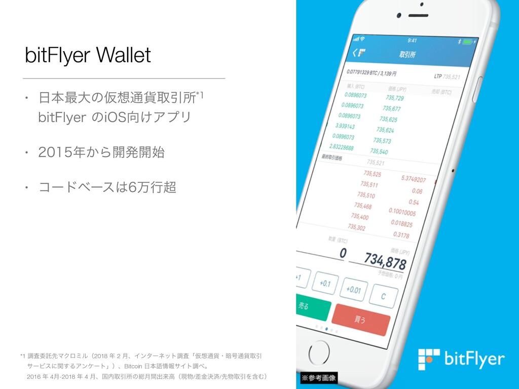 bitFlyer Wallet • ຊ࠷େͷԾ௨՟औҾॴ CJU'MZFSͷJ04...
