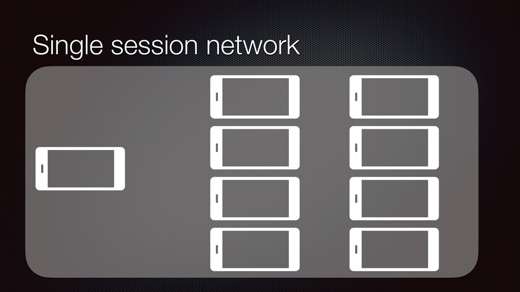 Single session network