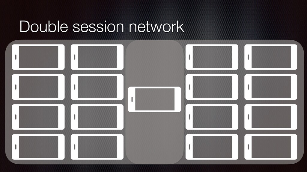 Double session network