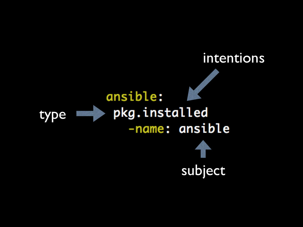 type subject intentions