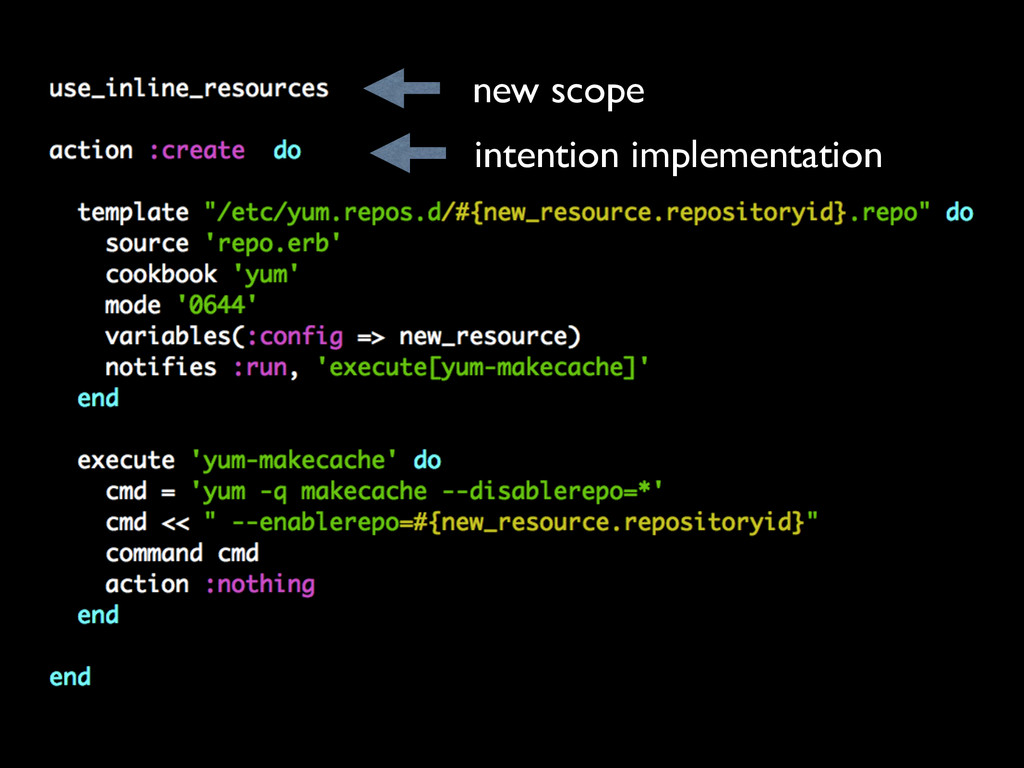 new scope intention implementation