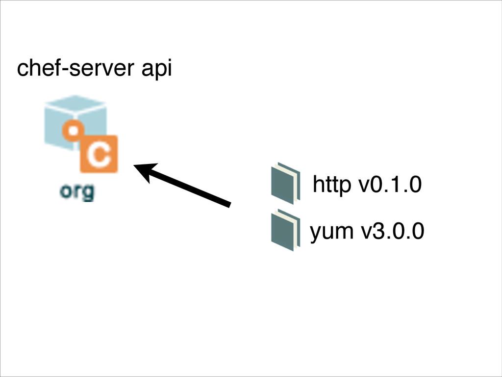 http v0.1.0 chef-server api yum v3.0.0