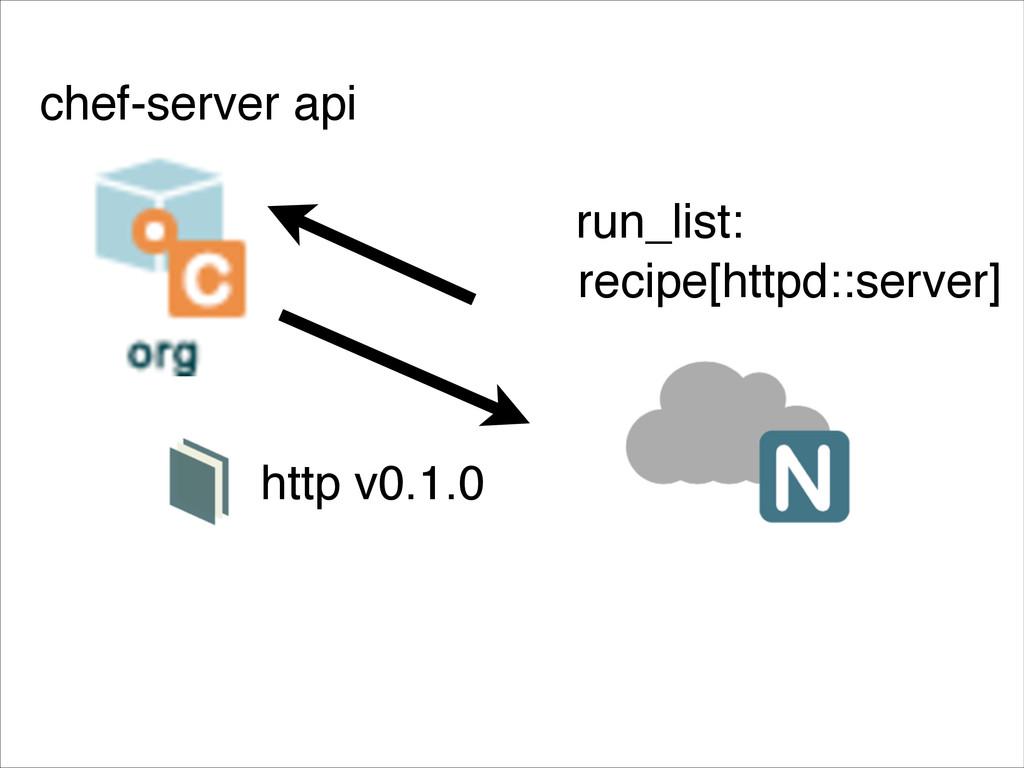 recipe[httpd::server] chef-server api run_list:...