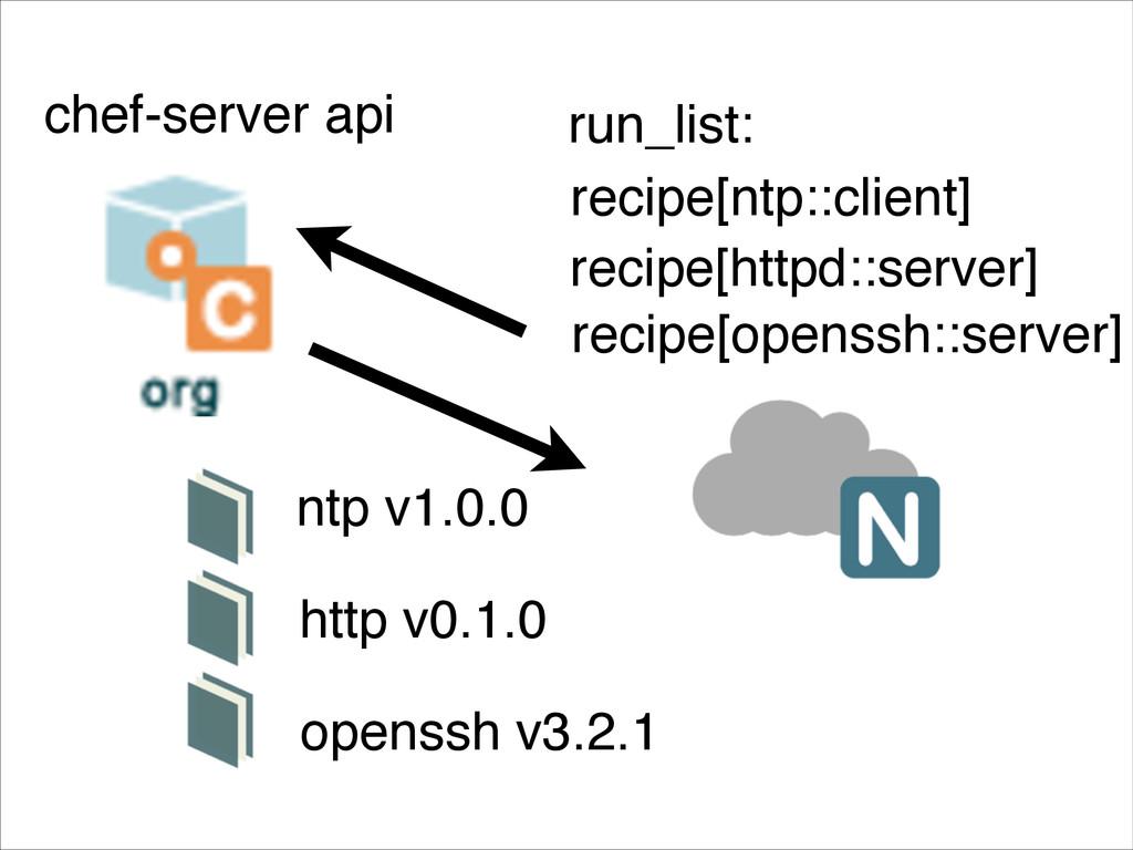 recipe[ntp::client] chef-server api run_list: h...