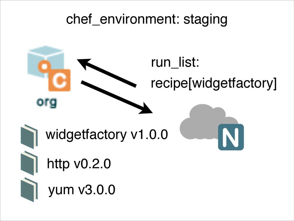 recipe[widgetfactory] run_list: http v0.2.0 yum...