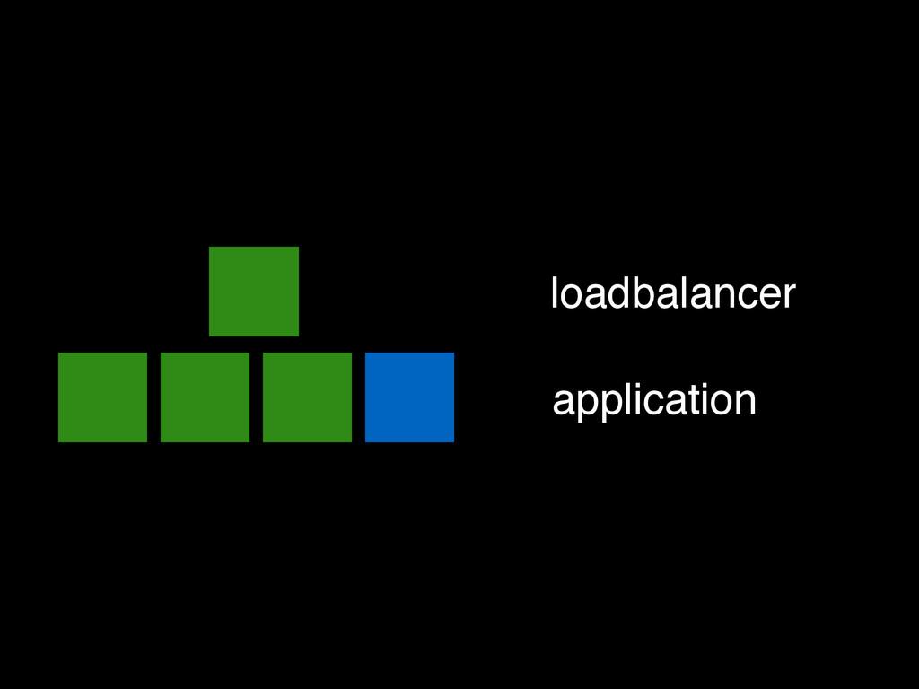 loadbalancer application