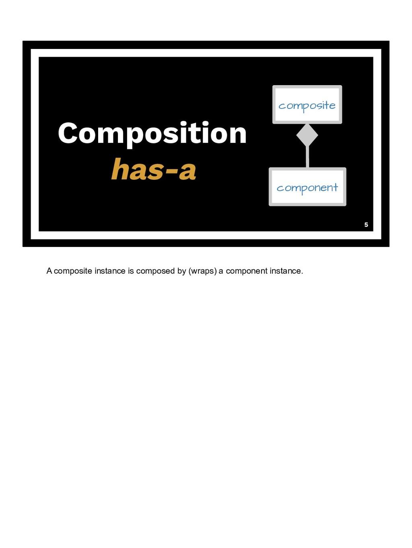 Composition has-a 5 composite component A compo...