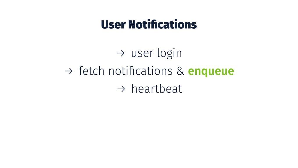 User Notifications → user login → fetch notificat...