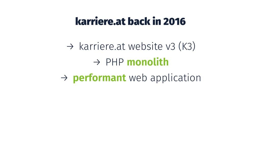 karriere.at back in 2016 → karriere.at website ...
