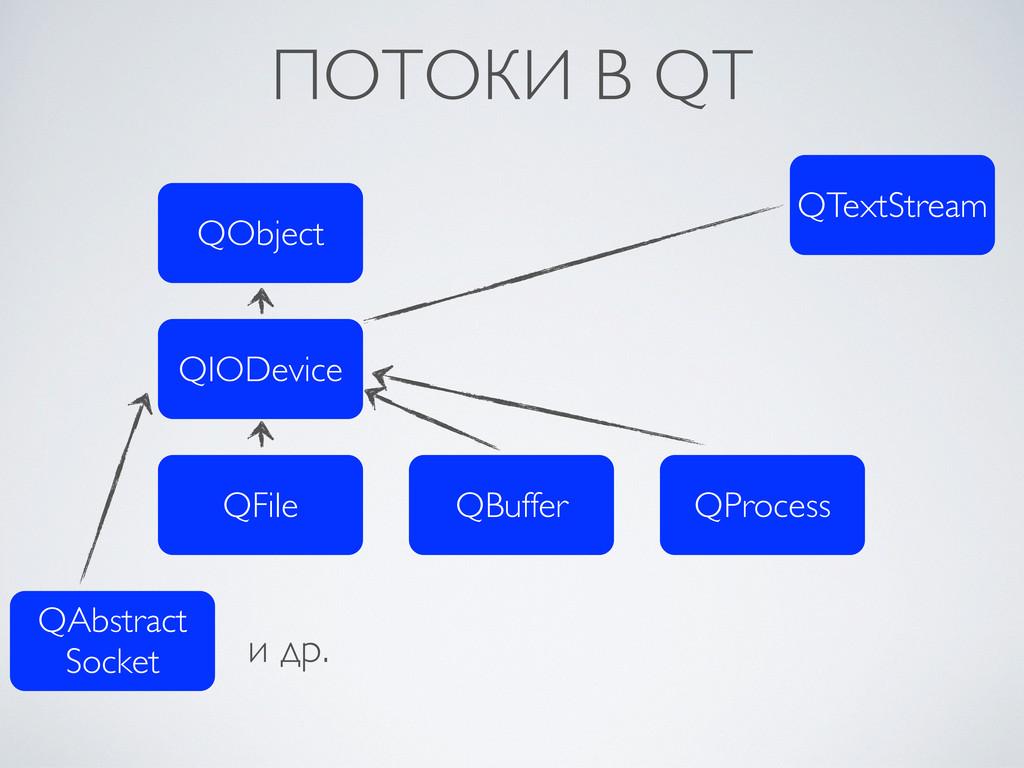 ПОТОКИ В QT QObject QIODevice QFile QTextStream...