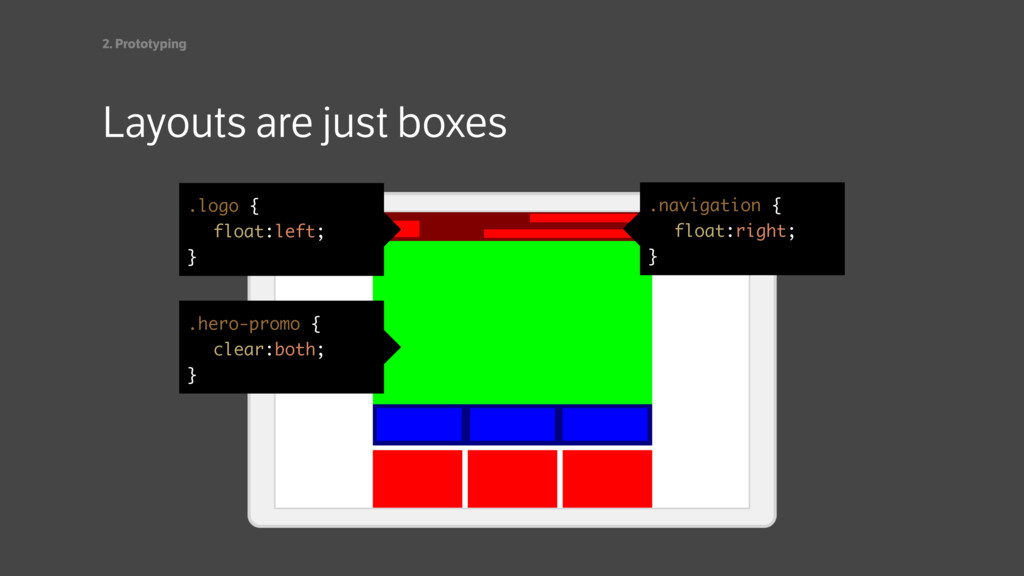 Layouts are just boxes 2. Prototyping .logo { f...