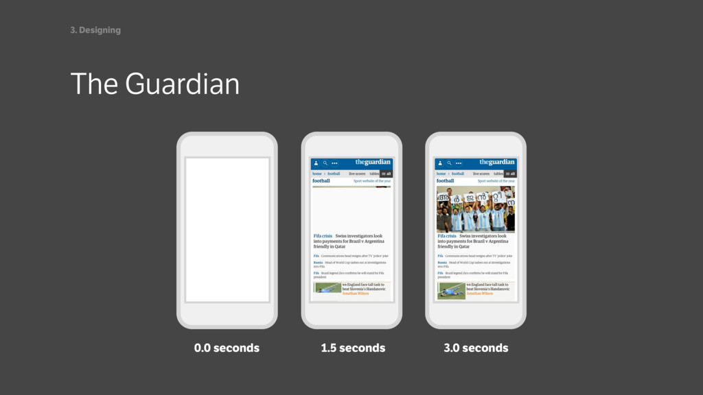 The Guardian 3. Designing 1.5 seconds 0.0 secon...