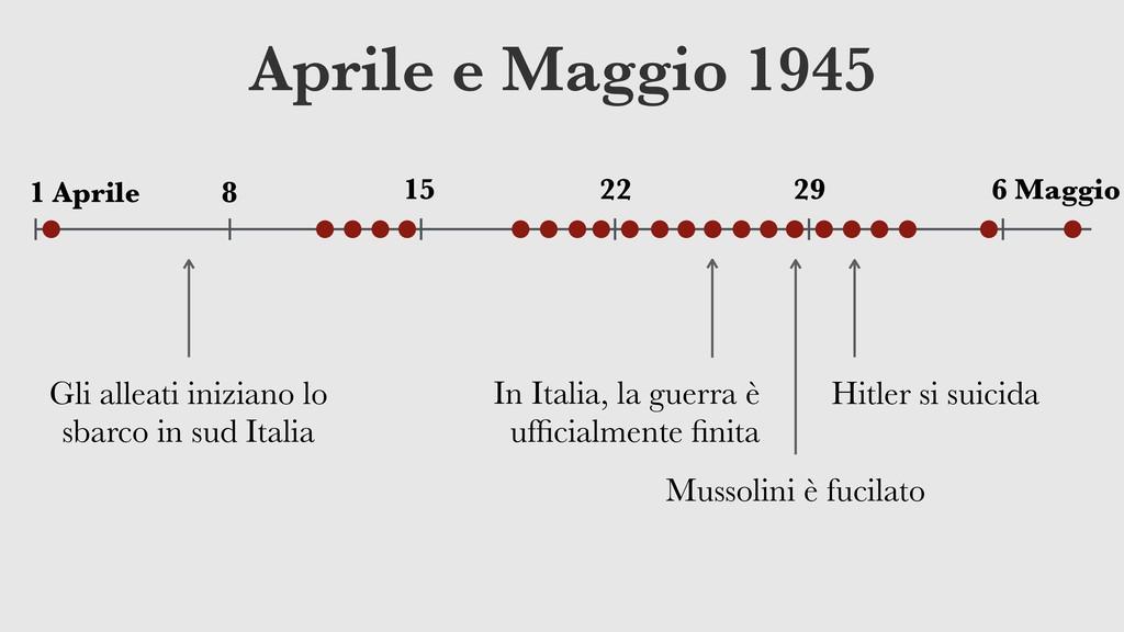 29 22 15 8 1 Aprile 6 Maggio Gli alleati inizia...