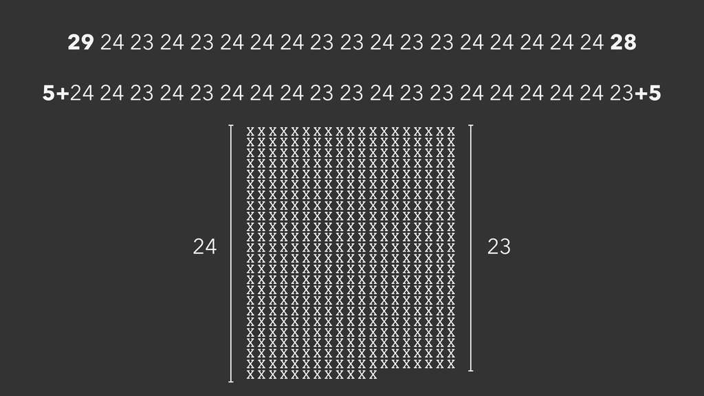 29 24 23 24 23 24 24 24 23 23 24 23 23 24 24 24...