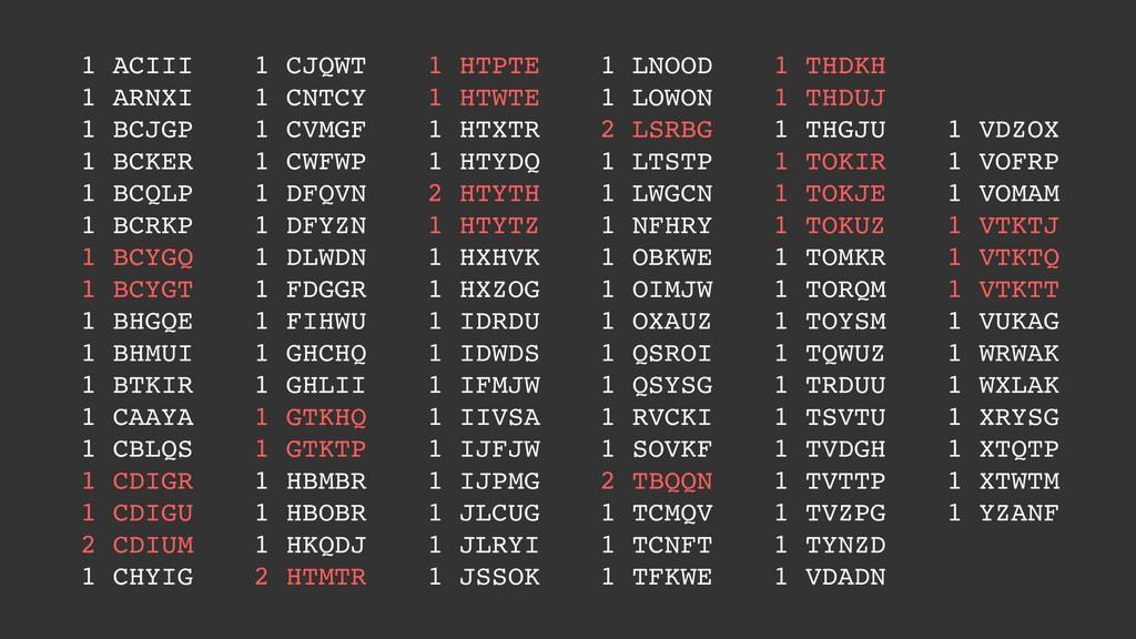 1 ACIII 1 ARNXI 1 BCJGP 1 BCKER 1 BCQLP 1 BCRKP...
