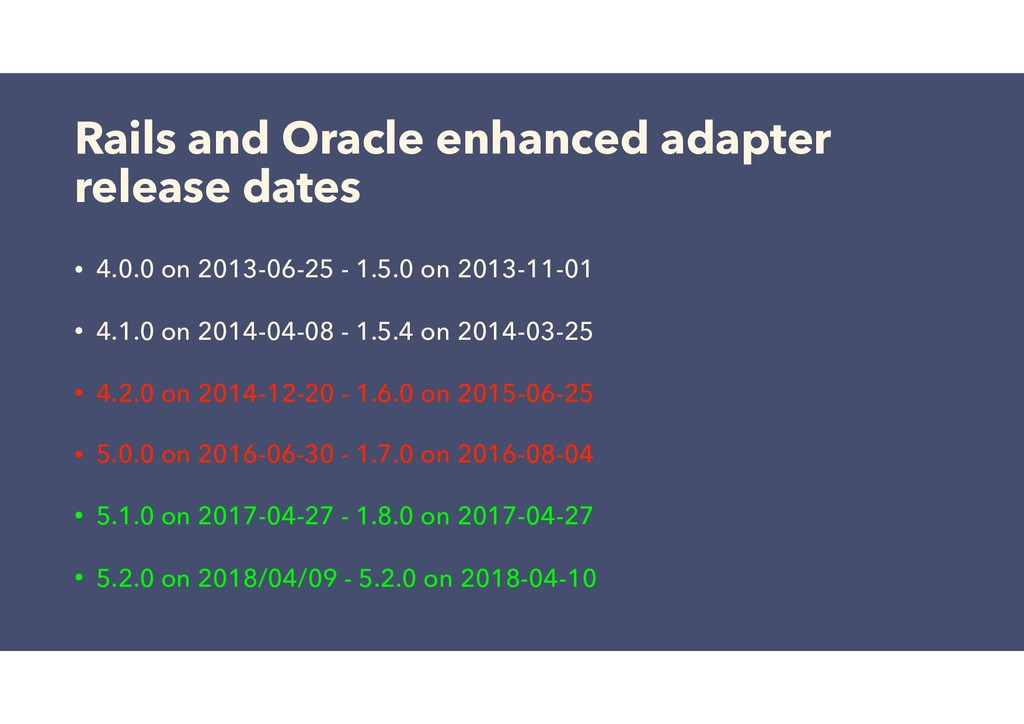 Rails and Oracle enhanced adapter release dates...