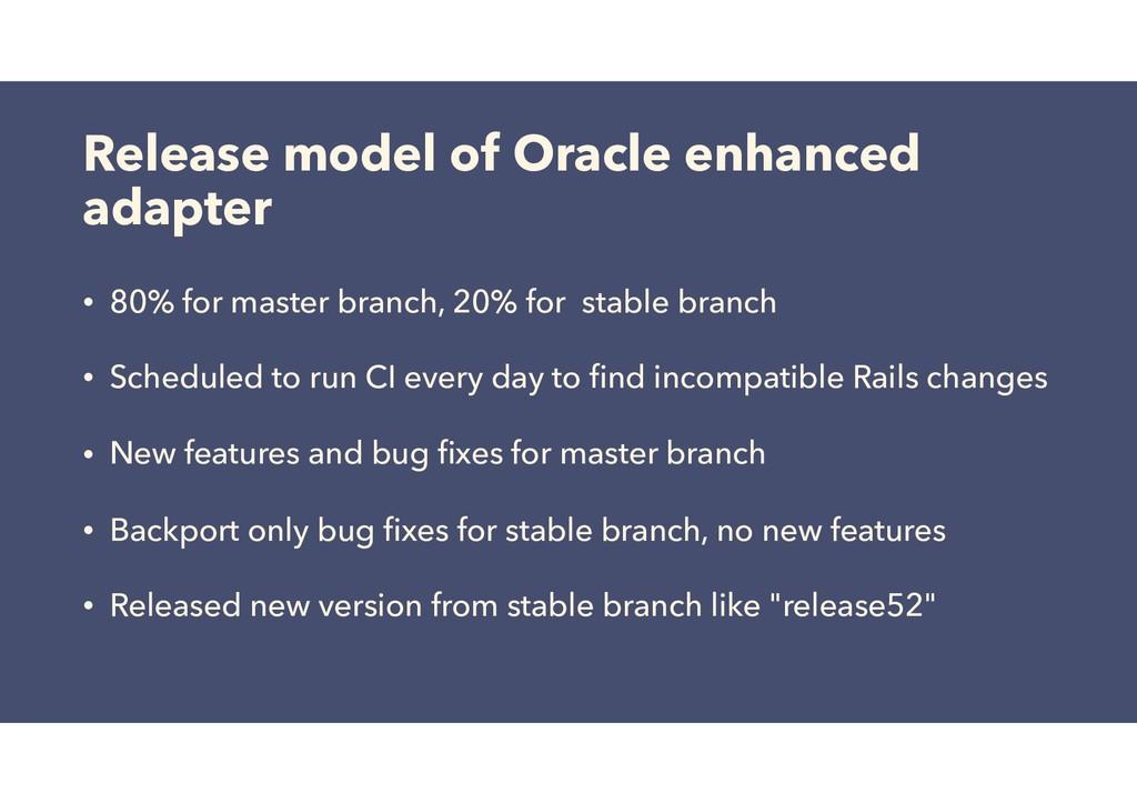 Release model of Oracle enhanced adapter • 80% ...