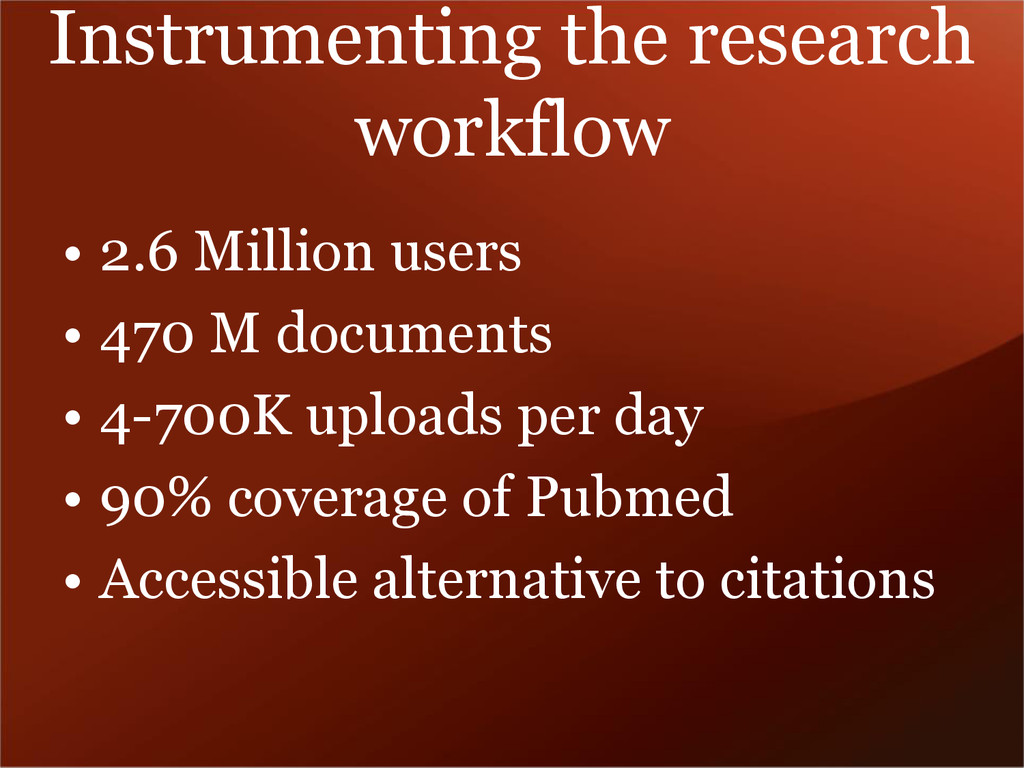 Instrumenting the research workflow • 2.6 Milli...