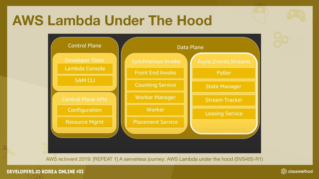 AWS Lambda Under The Hood AWS re:Invent 2019: [...